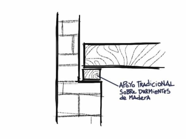 Apoyo de vigas de madera en muros de carga el blog de la urbana - Cambiar vigas de madera ...