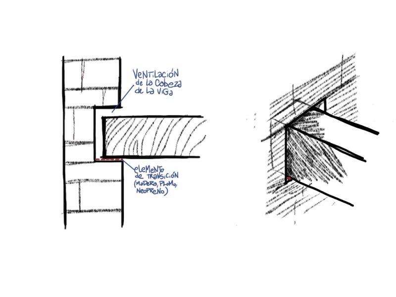 Apoyo de vigas de madera en muros de carga : El blog de La Urbana
