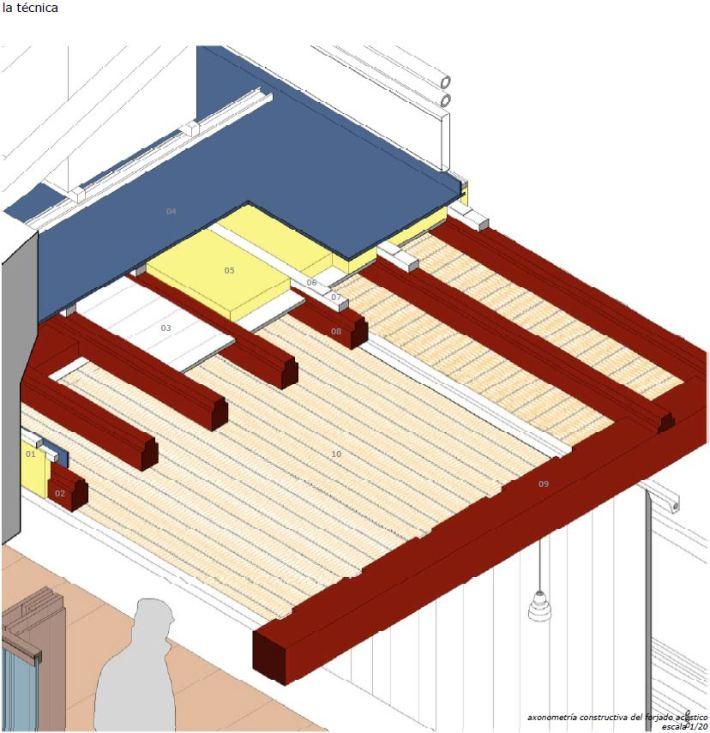 cuadernos tecnicos consorcio santiago cabildo detalle forjado madera acústico