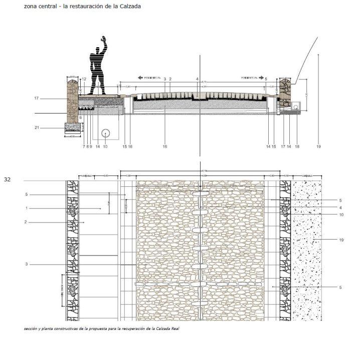 cuadernos tecnicos consorcio santiago calzada de sar sección constructiva