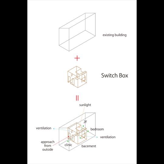 architects & design switch box inside vivienda unfamiliar japon esquema